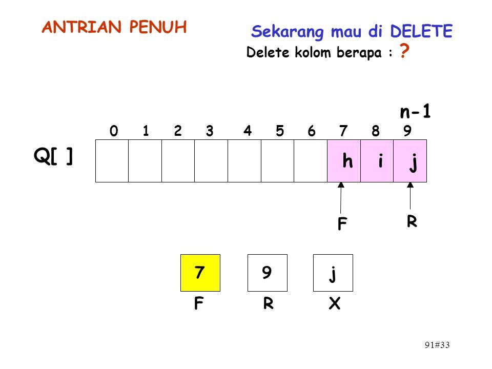 n-1 Q[ ] h i j ANTRIAN PENUH Sekarang mau di DELETE F R 7 9 j F R X